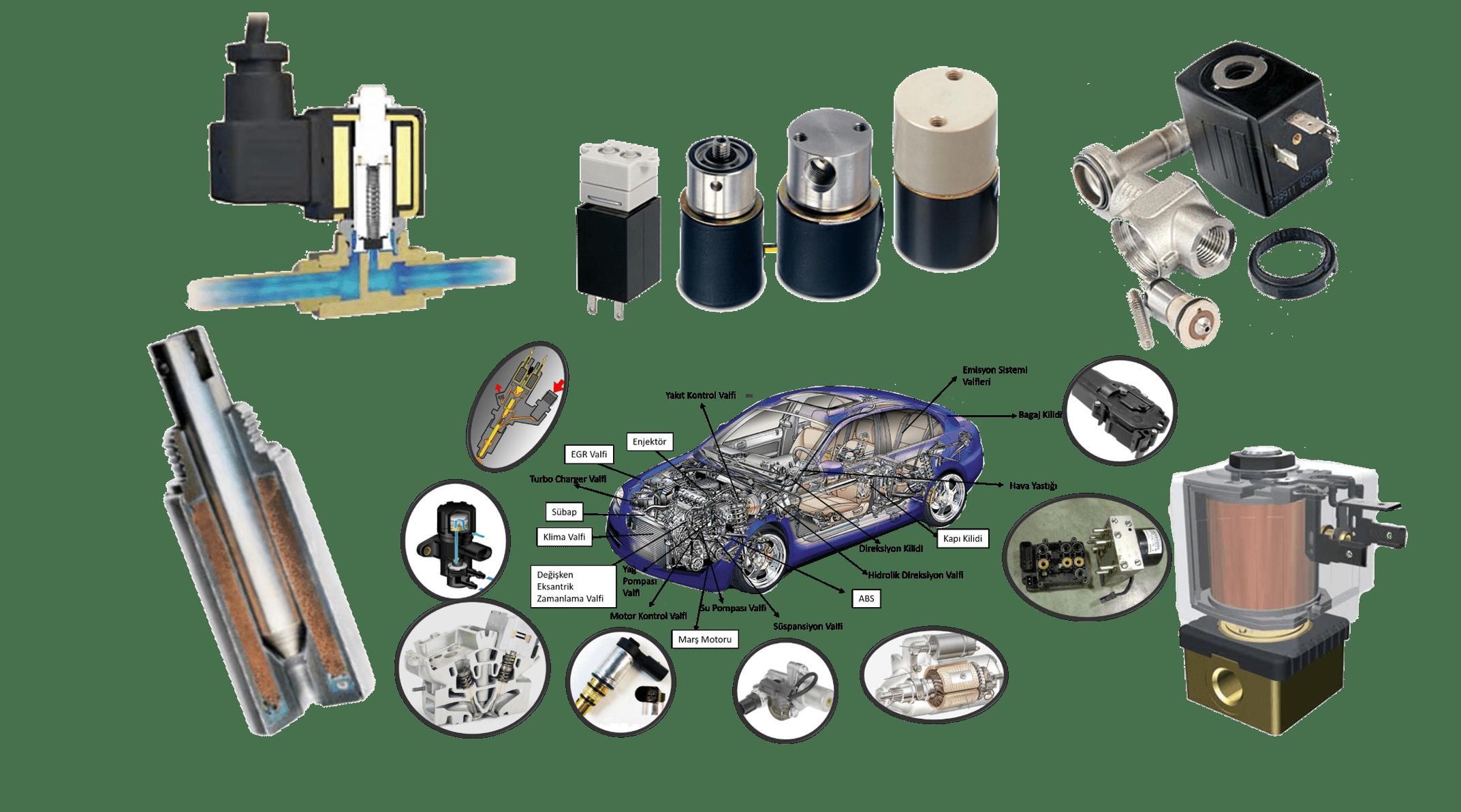 Dipol-teknoloji-solenoid